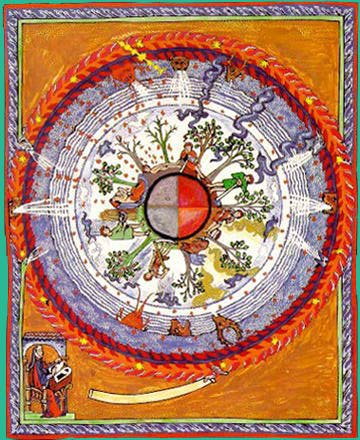 Illumination above by Hildegard of Bingen: Cultivating the Cosmic Tree
